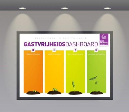 Gastvrijheids Dashboard